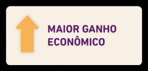 maior ganho econômico