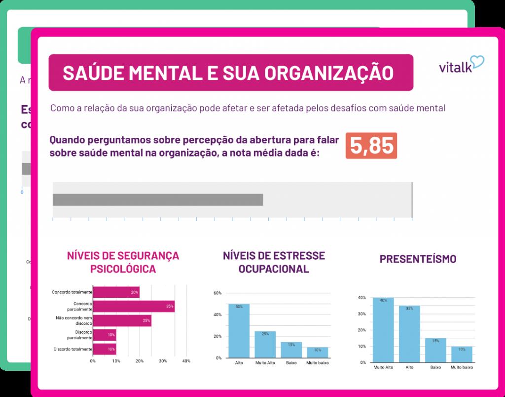 Imagem ilustrativa do mapeamento de saúde mental